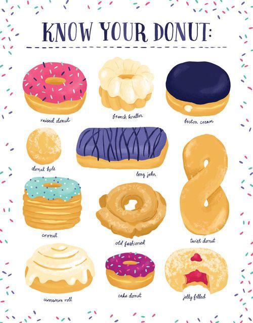 Donut_Types